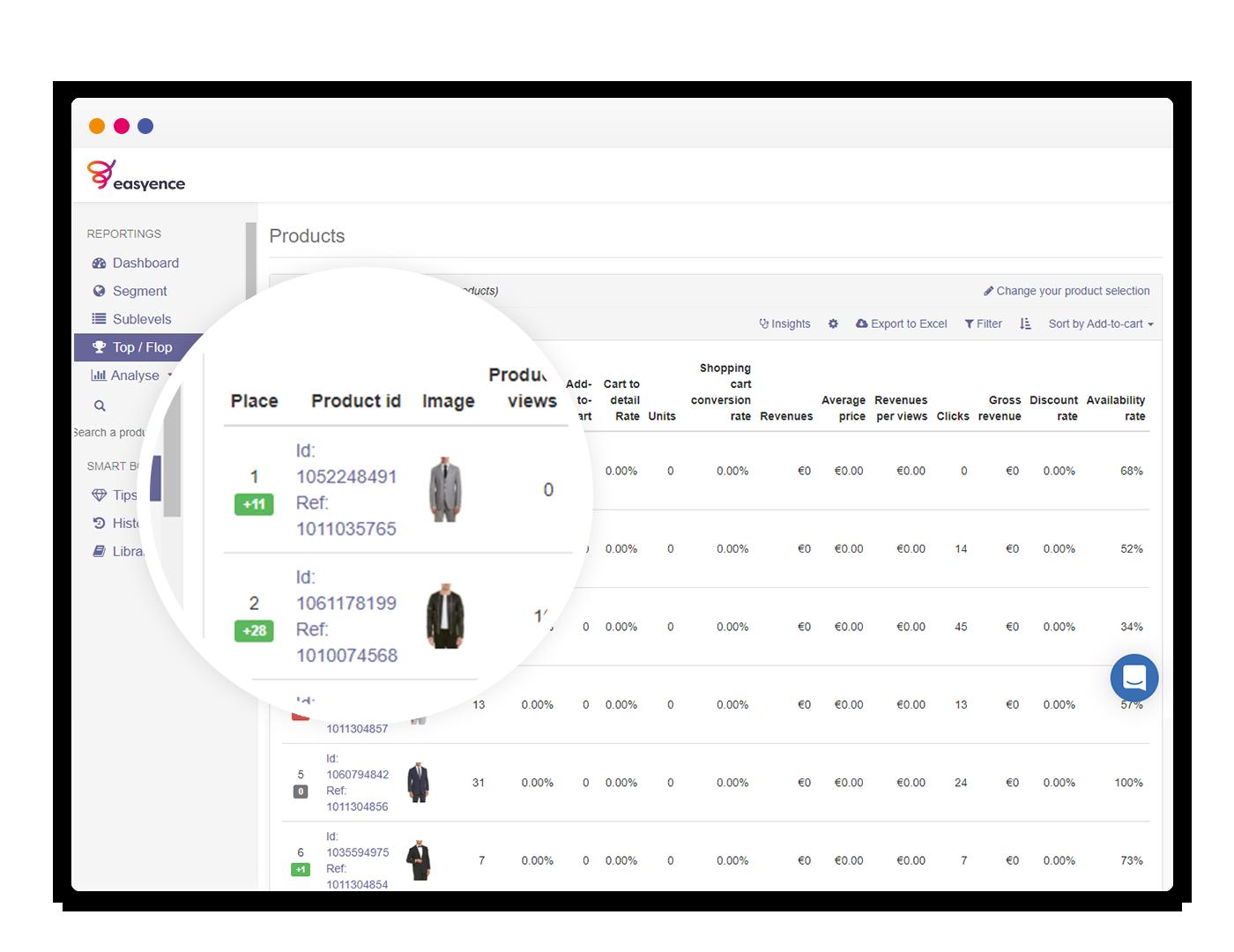 Capture Easyence Platform - Taux de consultation et taux d'ajout panier